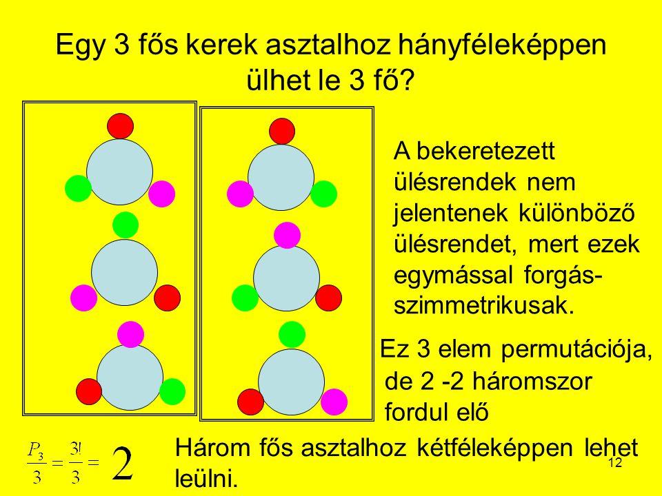 12 Egy 3 fős kerek asztalhoz hányféleképpen ülhet le 3 fő? A bekeretezett ülésrendek nem jelentenek különböző ülésrendet, mert ezek egymással forgás-
