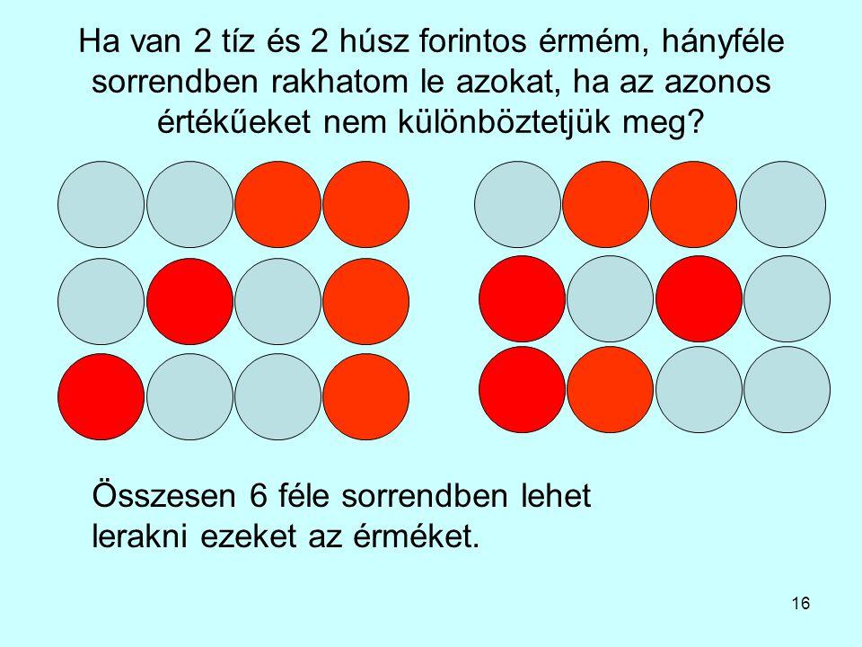 16 Ha van 2 tíz és 2 húsz forintos érmém, hányféle sorrendben rakhatom le azokat, ha az azonos értékűeket nem különböztetjük meg? Összesen 6 féle sorr