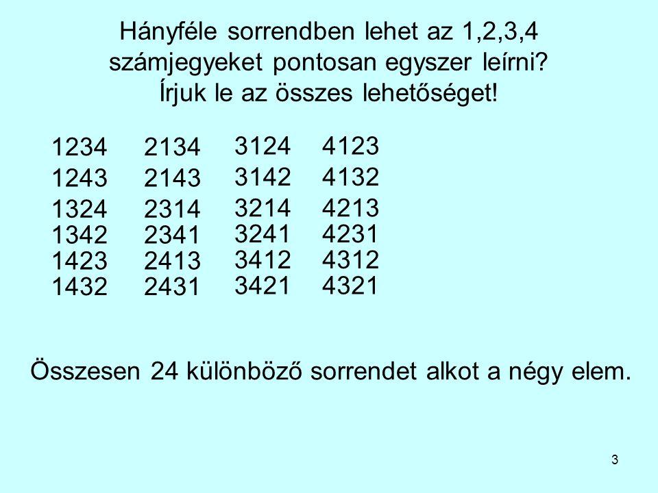 3 Hányféle sorrendben lehet az 1,2,3,4 számjegyeket pontosan egyszer leírni? Írjuk le az összes lehetőséget! 1234 1243 1324 1342 1423 1432 Összesen 24