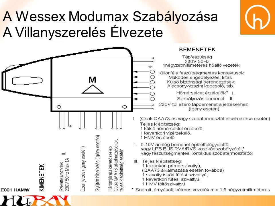 A Wessex Modumax Szabályozása Letisztult, átlátható elrendezés, könnyen szerelhető, véletlenül sem felcserélhető vezeték csatlakozások Szükség esetén