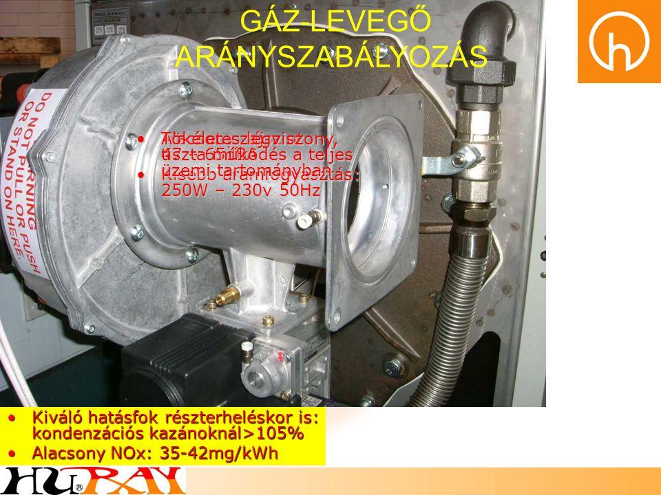 Sokféle Égéstermékelvezető Rendszer •140 kW alatti egységek •Kamrába telepíthetőek •Zárt-égésterű elvezetés C53 kategória szerint •Nyílt égésterű elvezetés B23 kategória szerint •Függőleges rendszer •Vízszintes rendszer •140 Kw feletti egységek •kazánházban telepíthetőek •Nyílt égésterű elvezetés B23 kategória szerint •Függőleges égéstermék kivezetés •Több egység közös kéménybe beköthető •Többszintes modulok füstgáz gyűjtőcső készlete gyári tartozék