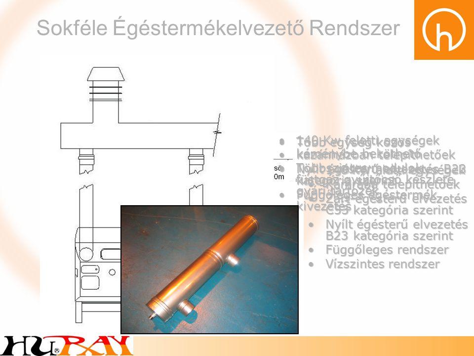 A Wessex Modumax Szabályozása Sokoldalú szabályozás •LCD kijelző gyorsan megérthető szimbólum rendszerrel •Digitális szobatermosztátok •Melegvízkészítő rendszer •Optimalizált indítás/leállítás •Időjáráskövető vagy állandó hőmérsékletű szabályozás •beprogramozás után többé nem kell kezelni: teljesen automata üzem az egész éven át Kezelhetőség és Intelligencia