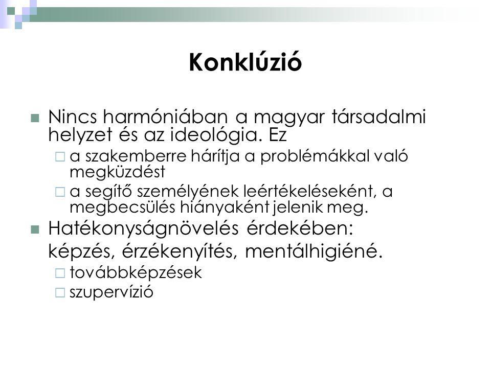 Konklúzió  Nincs harmóniában a magyar társadalmi helyzet és az ideológia. Ez  a szakemberre hárítja a problémákkal való megküzdést  a segítő személ