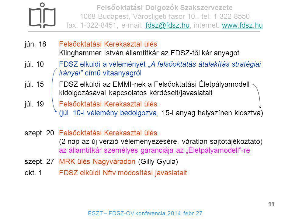 """11 jún. 18Felsőoktatási Kerekasztal ülés Klinghammer István államtitkár az FDSZ-től kér anyagot júl. 10 FDSZ elküldi a véleményét """"A felsőoktatás átal"""