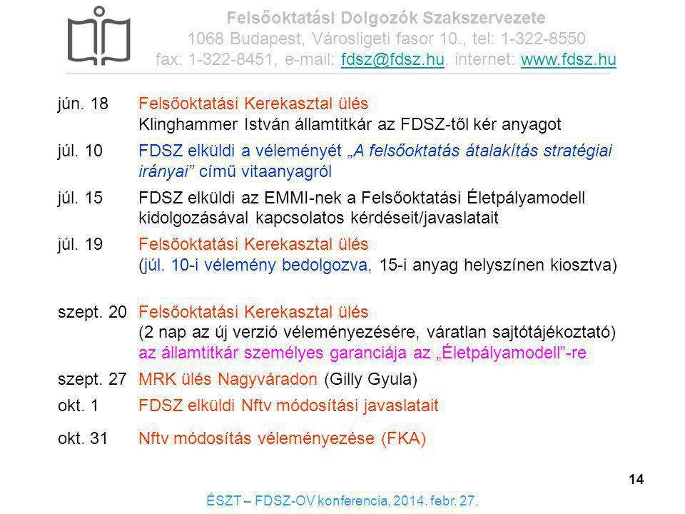 """jún. 18Felsőoktatási Kerekasztal ülés Klinghammer István államtitkár az FDSZ-től kér anyagot júl. 10 FDSZ elküldi a véleményét """"A felsőoktatás átalakí"""