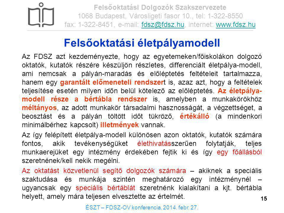 15 Az FDSZ azt kezdeményezte, hogy az egyetemeken/főiskolákon dolgozó oktatók, kutatók részére készüljön részletes, differenciált életpálya-modell, am