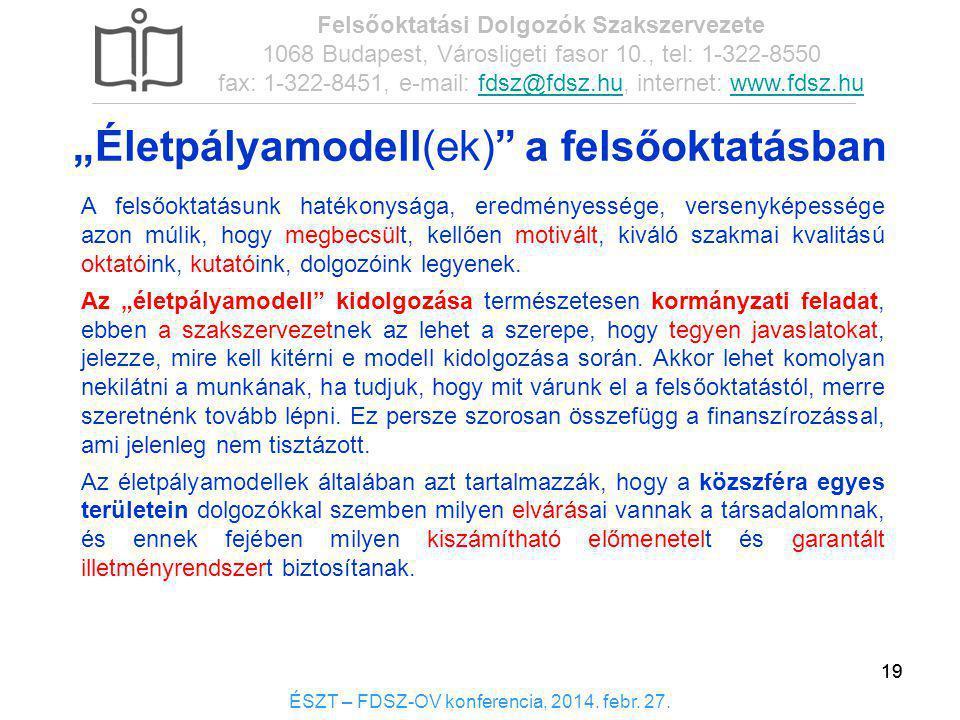 19 ÉSZT – FDSZ-OV konferencia, 2014. febr. 27. Felsőoktatási Dolgozók Szakszervezete 1068 Budapest, Városligeti fasor 10., tel: 1-322-8550 fax: 1-322-