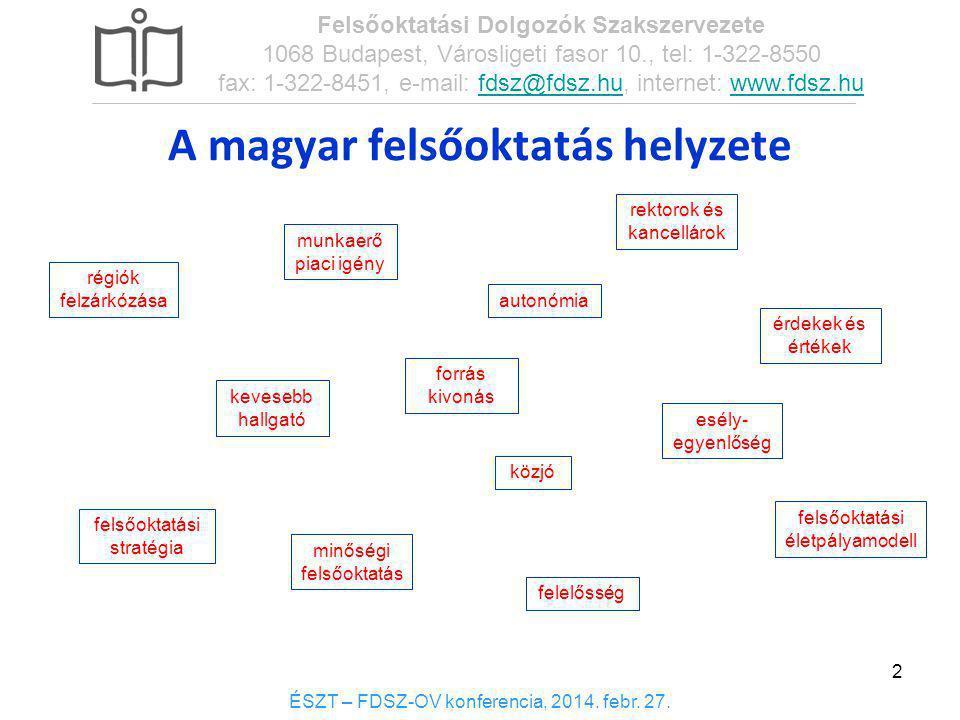A magyar felsőoktatás helyzete forrás kivonás kevesebb hallgató minőségi felsőoktatás közjó esély- egyenlőség munkaerő piaci igény régiók felzárkózása