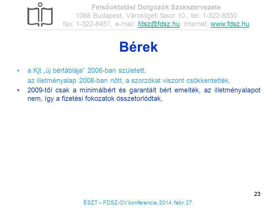 """23 Bérek •a Kjt """"új bértáblája"""" 2006-ban született, az illetményalap 2008-ban nőtt, a szorzókat viszont csökkentették, 23 ÉSZT – FDSZ-OV konferencia,"""