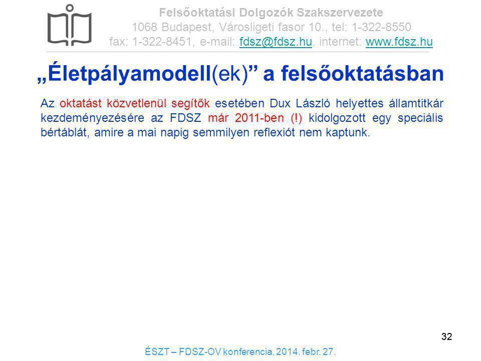 32 ÉSZT – FDSZ-OV konferencia, 2014. febr. 27. Felsőoktatási Dolgozók Szakszervezete 1068 Budapest, Városligeti fasor 10., tel: 1-322-8550 fax: 1-322-