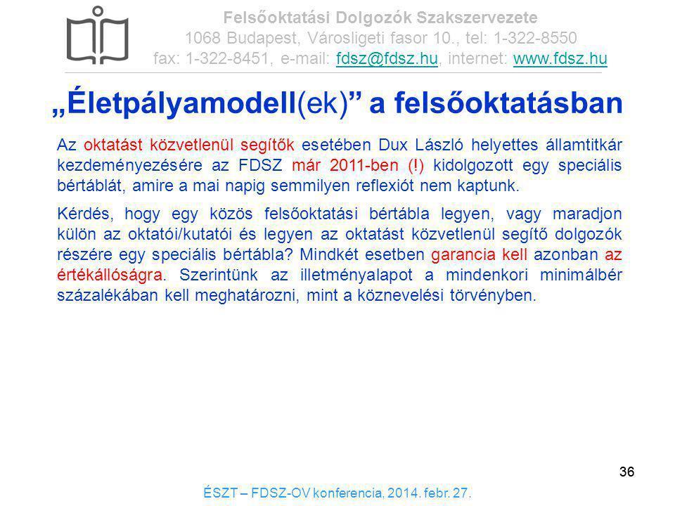 36 ÉSZT – FDSZ-OV konferencia, 2014. febr. 27. Felsőoktatási Dolgozók Szakszervezete 1068 Budapest, Városligeti fasor 10., tel: 1-322-8550 fax: 1-322-