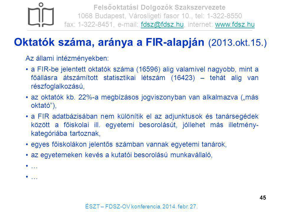 45 Oktatók száma, aránya a FIR-alapján (2013.okt.15.) ÉSZT – FDSZ-OV konferencia, 2014. febr. 27. Felsőoktatási Dolgozók Szakszervezete 1068 Budapest,