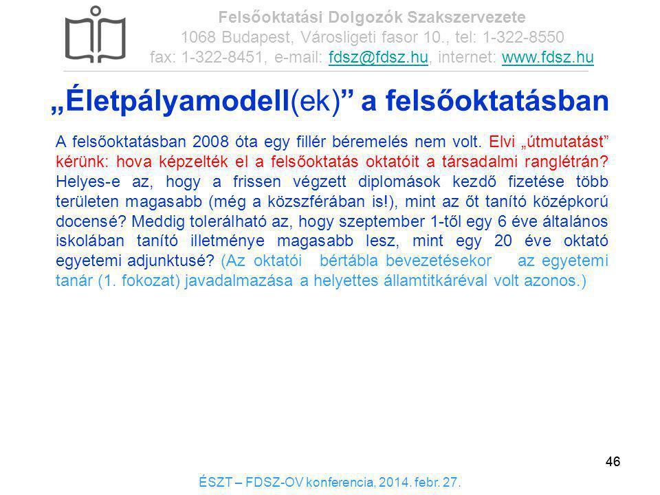 46 ÉSZT – FDSZ-OV konferencia, 2014. febr. 27. Felsőoktatási Dolgozók Szakszervezete 1068 Budapest, Városligeti fasor 10., tel: 1-322-8550 fax: 1-322-
