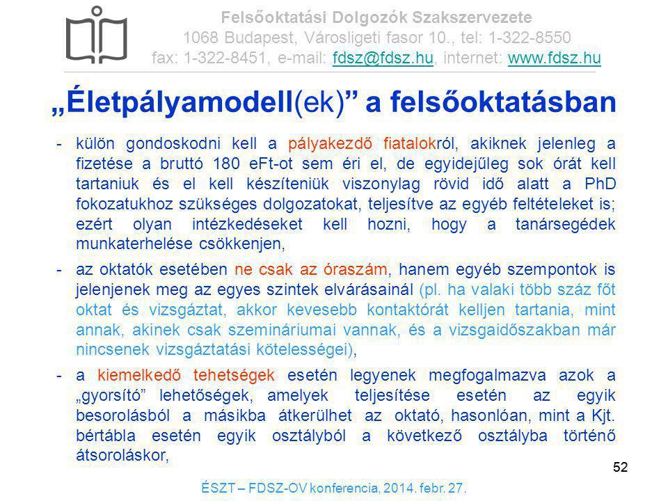 52 ÉSZT – FDSZ-OV konferencia, 2014. febr. 27. Felsőoktatási Dolgozók Szakszervezete 1068 Budapest, Városligeti fasor 10., tel: 1-322-8550 fax: 1-322-