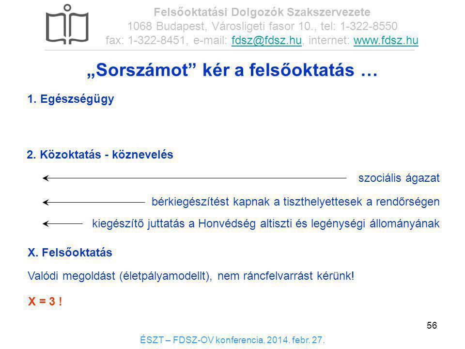 """56 1. Egészségügy """"Sorszámot"""" kér a felsőoktatás … ÉSZT – FDSZ-OV konferencia, 2014. febr. 27. Felsőoktatási Dolgozók Szakszervezete 1068 Budapest, Vá"""