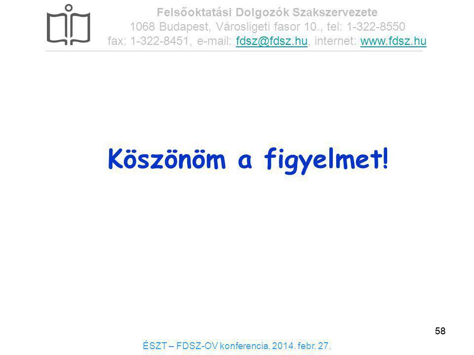 58 Köszönöm a figyelmet! ÉSZT – FDSZ-OV konferencia, 2014. febr. 27. Felsőoktatási Dolgozók Szakszervezete 1068 Budapest, Városligeti fasor 10., tel: