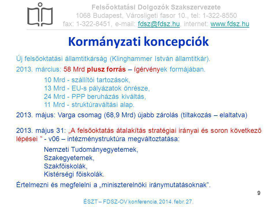 9 Új felsőoktatási államtitkárság (Klinghammer István államtitkár). 2013. március: 58 Mrd plusz forrás – ígérvények formájában. 10 Mrd -szállítói tart