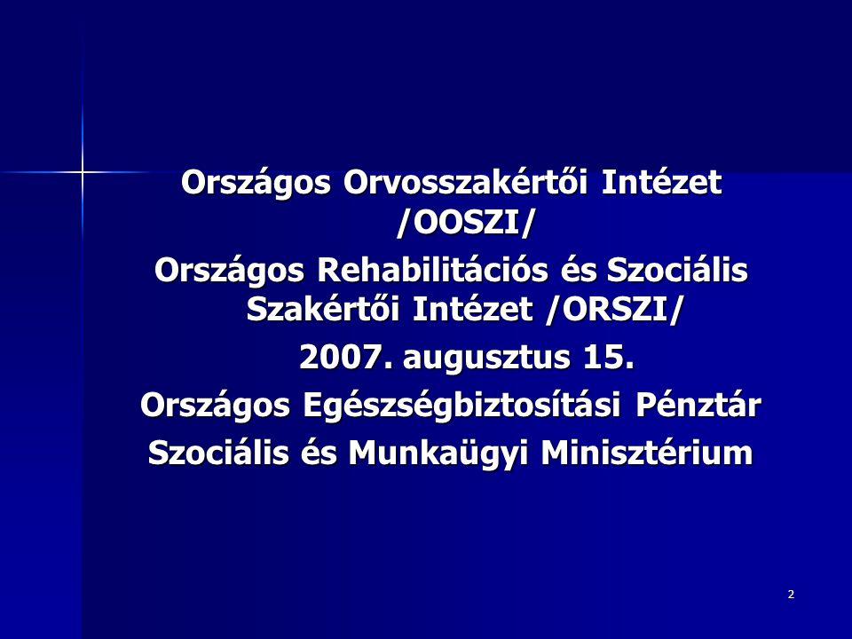 ORSZI Nyugdíj Munkaügy 2009