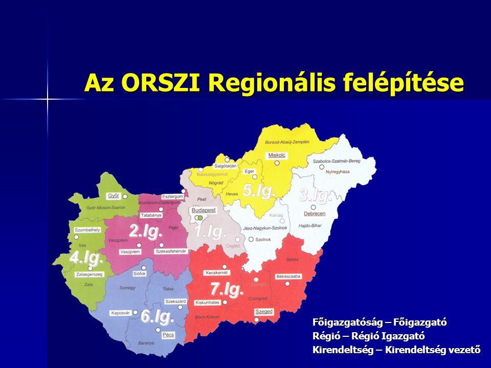 Az ORSZI Regionális felépítése Főigazgatóság – Főigazgató Régió – Régió Igazgató Kirendeltség – Kirendeltség vezető