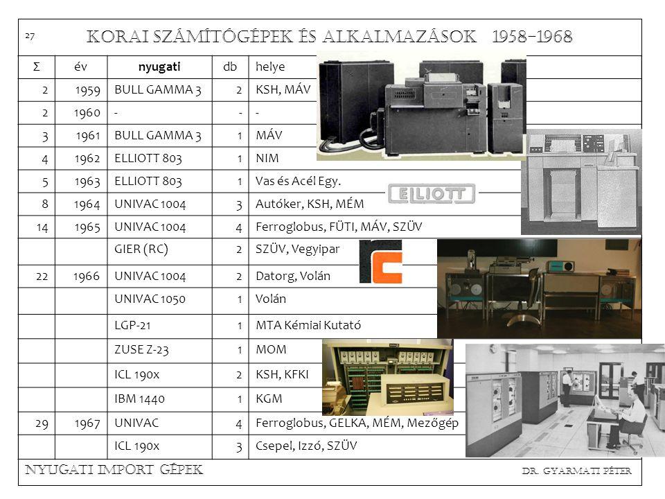 Korai számítógépek és alkalmazások 1958-1968 Off-line konverzió, mágnesszalagos adatrögzítés dr. Gyarmati Péter 24