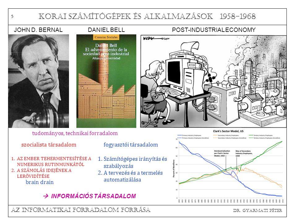Korai számítógépek és alkalmazások 1958-1968 Az Informatikai Forradalom forrása dr.