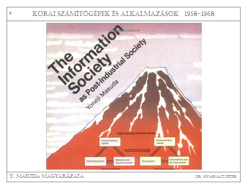 Korai számítógépek és alkalmazások 1958-1968 Y. Masuda magyarázata dr. Gyarmati Péter 6
