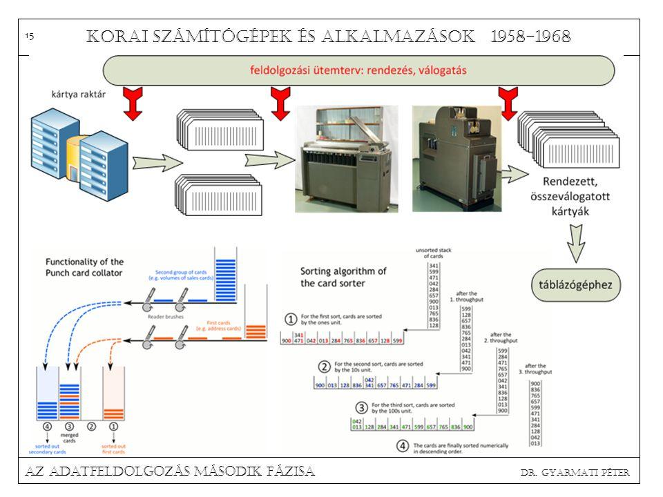 Korai számítógépek és alkalmazások 1958-1968 Az adatfeldolgozás második fázisa dr.
