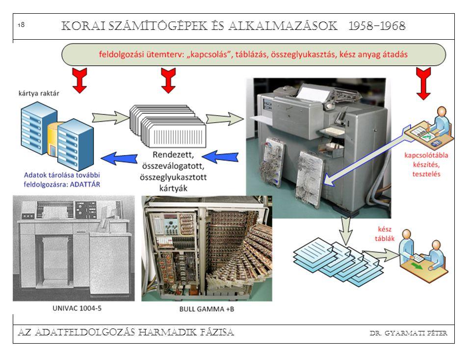 Korai számítógépek és alkalmazások 1958-1968 Az adatfeldolgozás harmadik fázisa dr.