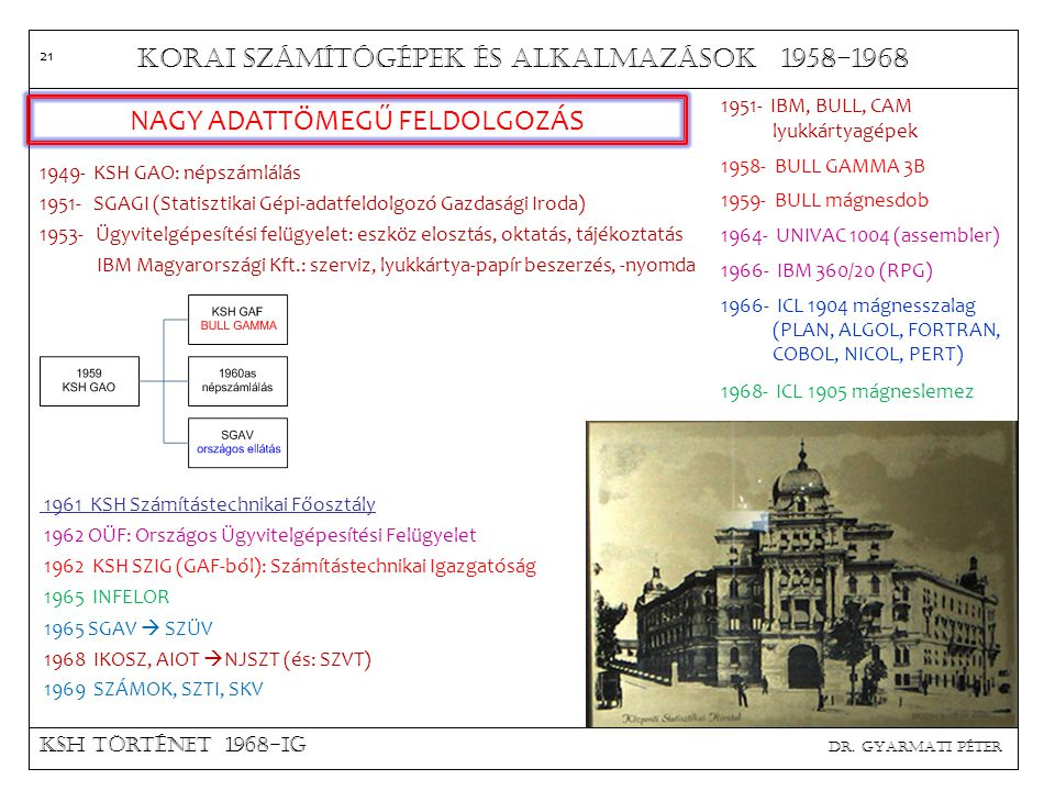 Korai számítógépek és alkalmazások 1958-1968 KSH történet 1968-ig dr.