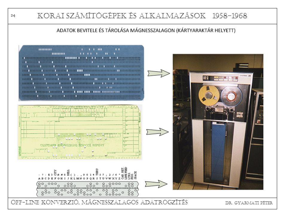 Korai számítógépek és alkalmazások 1958-1968 Off-line konverzió, mágnesszalagos adatrögzítés dr.