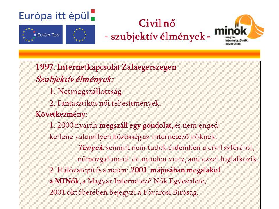 1997. Internetkapcsolat Zalaegerszegen Szubjektív élmények: 1. Netmegszállottság 2. Fantasztikus női teljesítmények. Következmény: 1. 2000 nyarán megs