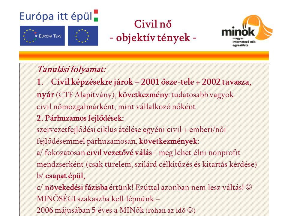 Tanulási folyamat: 1.Civil képzésekre járok – 2001 ősze-tele + 2002 tavasza, nyár (CTF Alapítvány), következmény: tudatosabb vagyok civil nőmozgalmárk