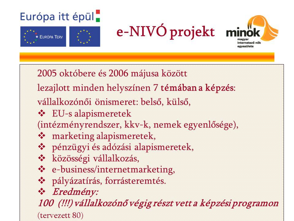 2005 októbere és 2006 májusa között lezajlott minden helyszínen 7 témában a képzés: vállalkozónői önismeret: belső, külső,  EU-s alapismeretek (intéz