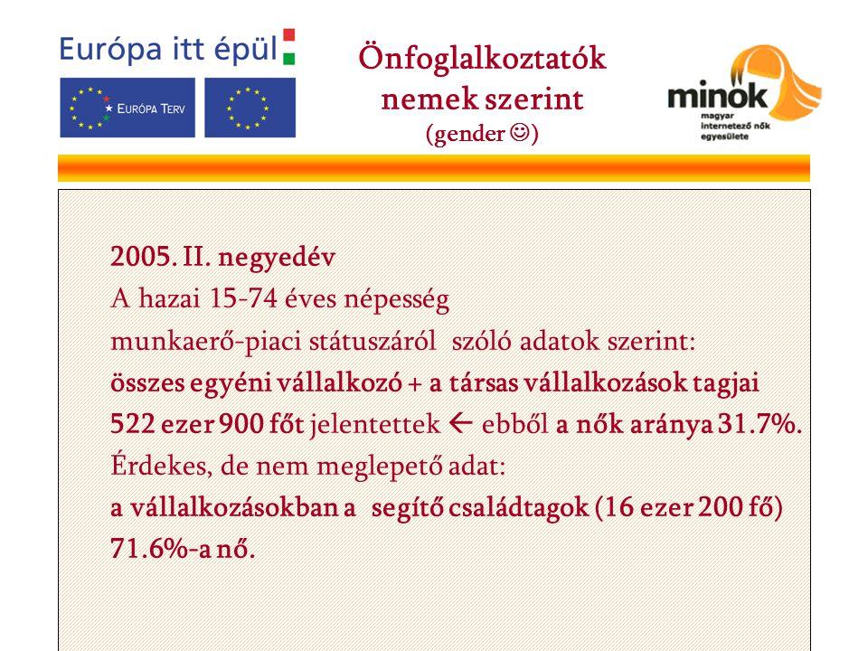 2005. II. negyedév A hazai 15-74 éves népesség munkaerő-piaci státuszáról szóló adatok szerint: összes egyéni vállalkozó + a társas vállalkozások tagj