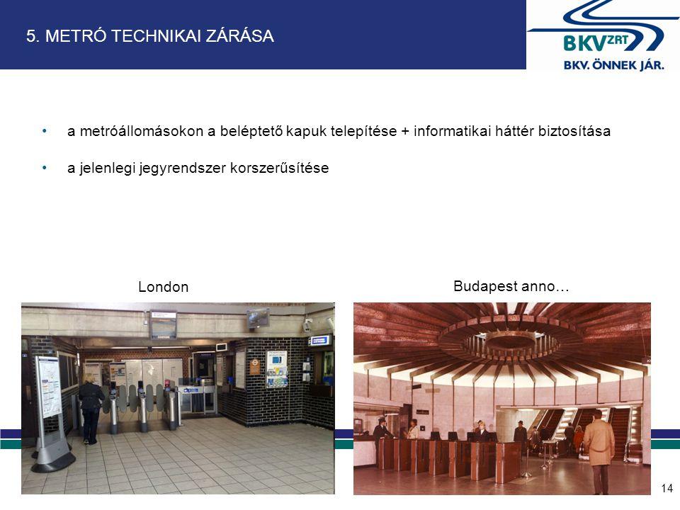 5. METRÓ TECHNIKAI ZÁRÁSA •a metróállomásokon a beléptető kapuk telepítése + informatikai háttér biztosítása •a jelenlegi jegyrendszer korszerűsítése