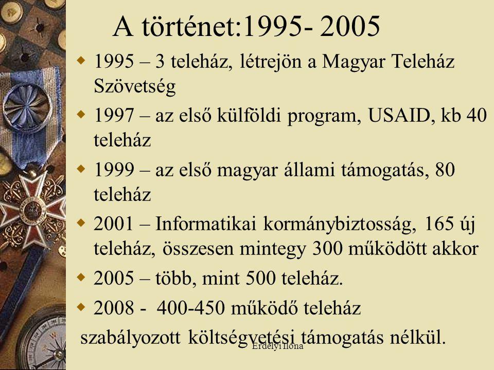 Erdélyi Ilona A történet:1995- 2005  1995 – 3 teleház, létrejön a Magyar Teleház Szövetség  1997 – az első külföldi program, USAID, kb 40 teleház  1999 – az első magyar állami támogatás, 80 teleház  2001 – Informatikai kormánybiztosság, 165 új teleház, összesen mintegy 300 működött akkor  2005 – több, mint 500 teleház.