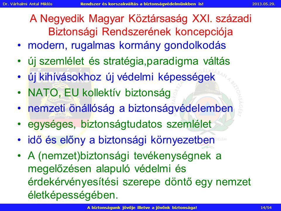 A Negyedik Magyar Köztársaság XXI.
