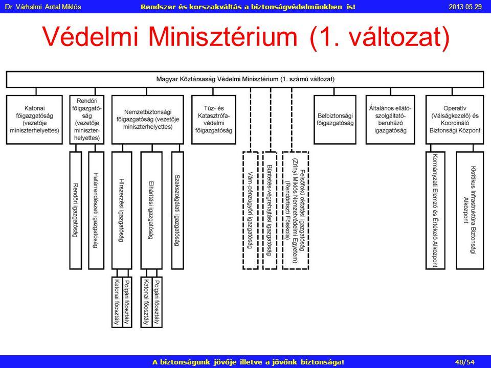 Védelmi Minisztérium (1. változat) Dr.