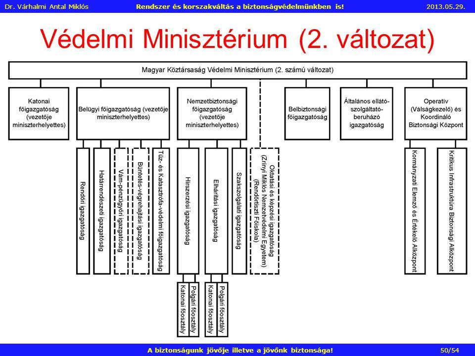 Védelmi Minisztérium (2. változat) Dr.