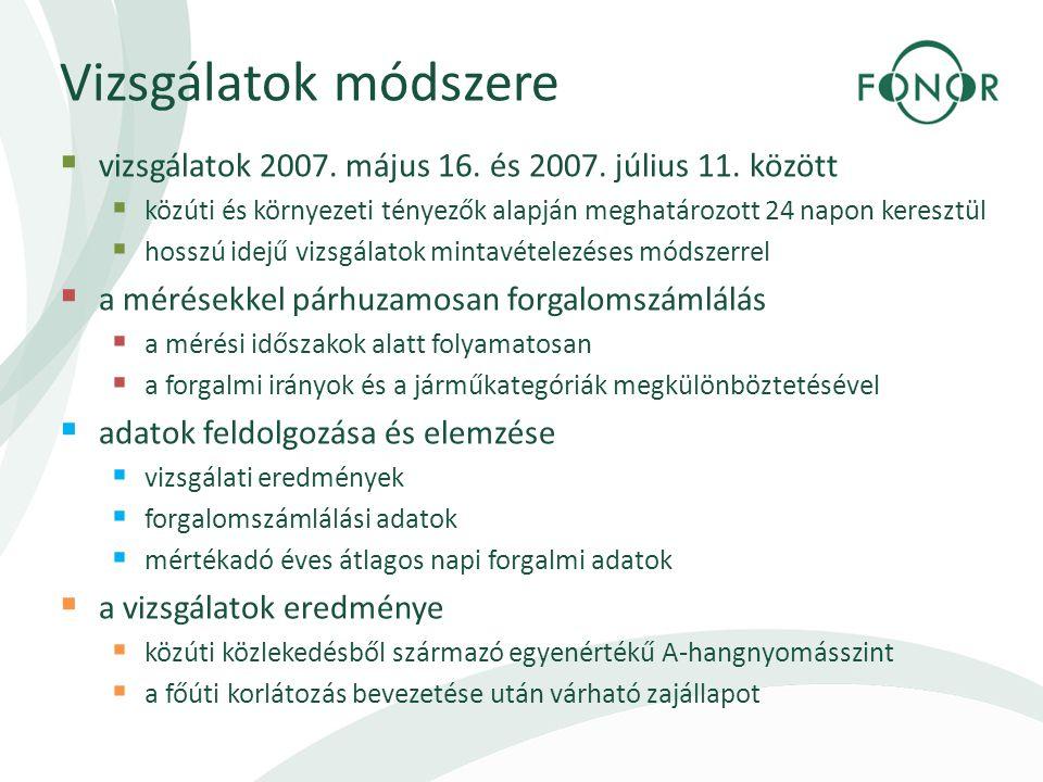 Vizsgálatok módszere  vizsgálatok 2007. május 16.