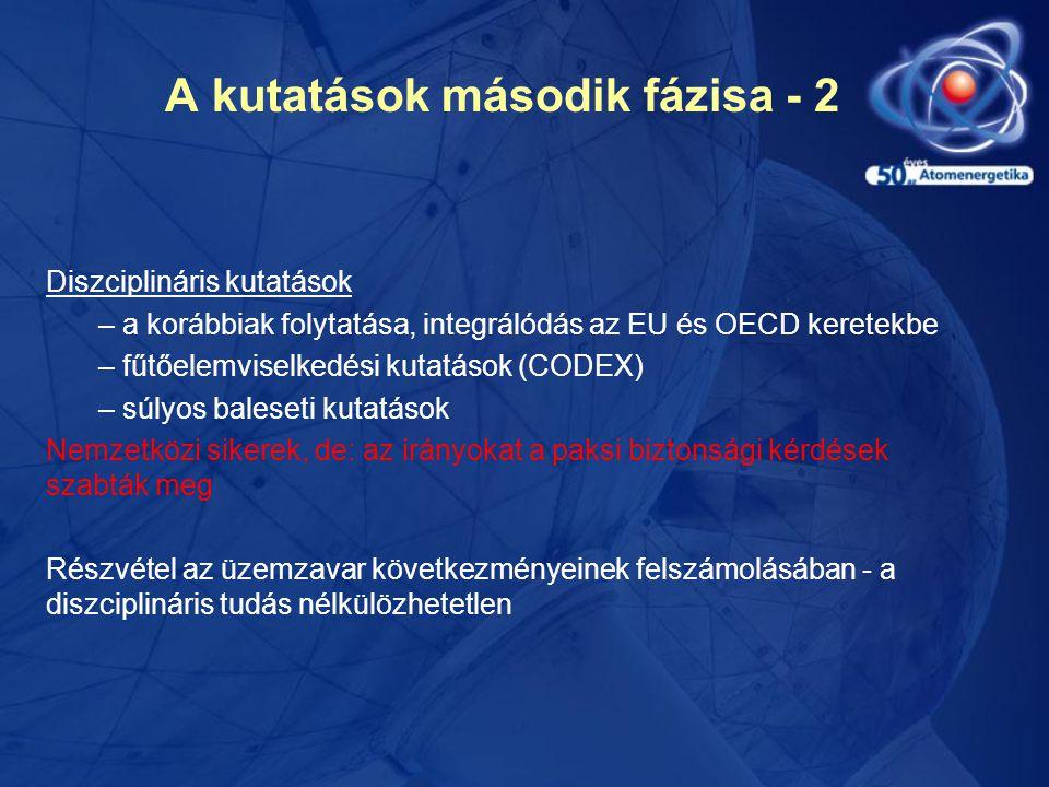 A kutatások második fázisa - 2 Diszciplináris kutatások – a korábbiak folytatása, integrálódás az EU és OECD keretekbe – fűtőelemviselkedési kutatások