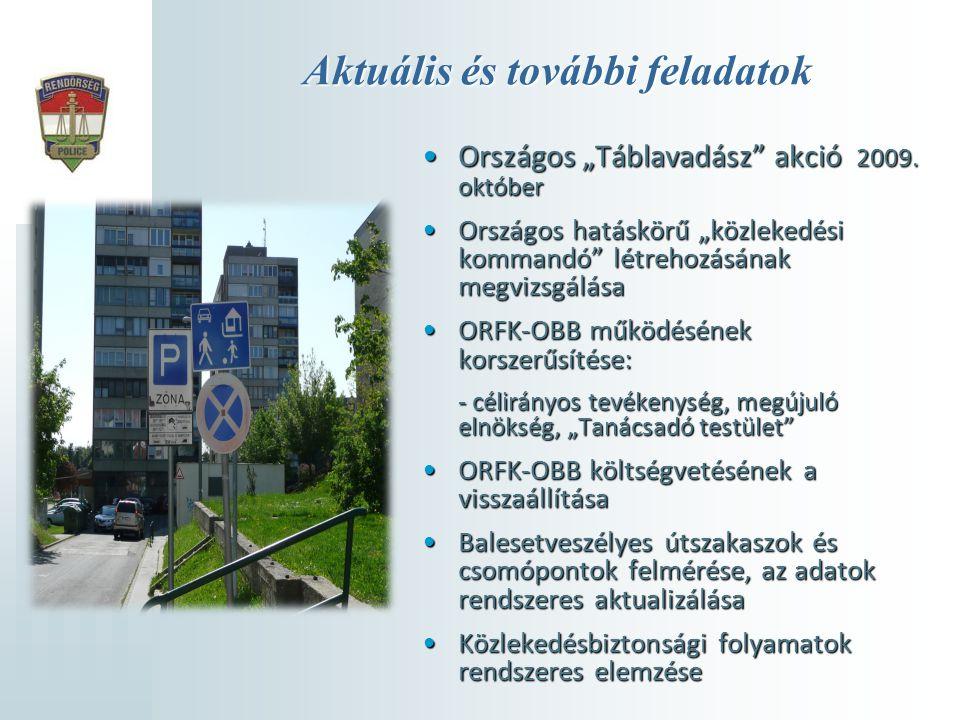 """Aktuális és további feladatok •Országos """"Táblavadász"""" akció 2009. október •Országos hatáskörű """"közlekedési kommandó"""" létrehozásának megvizsgálása •ORF"""