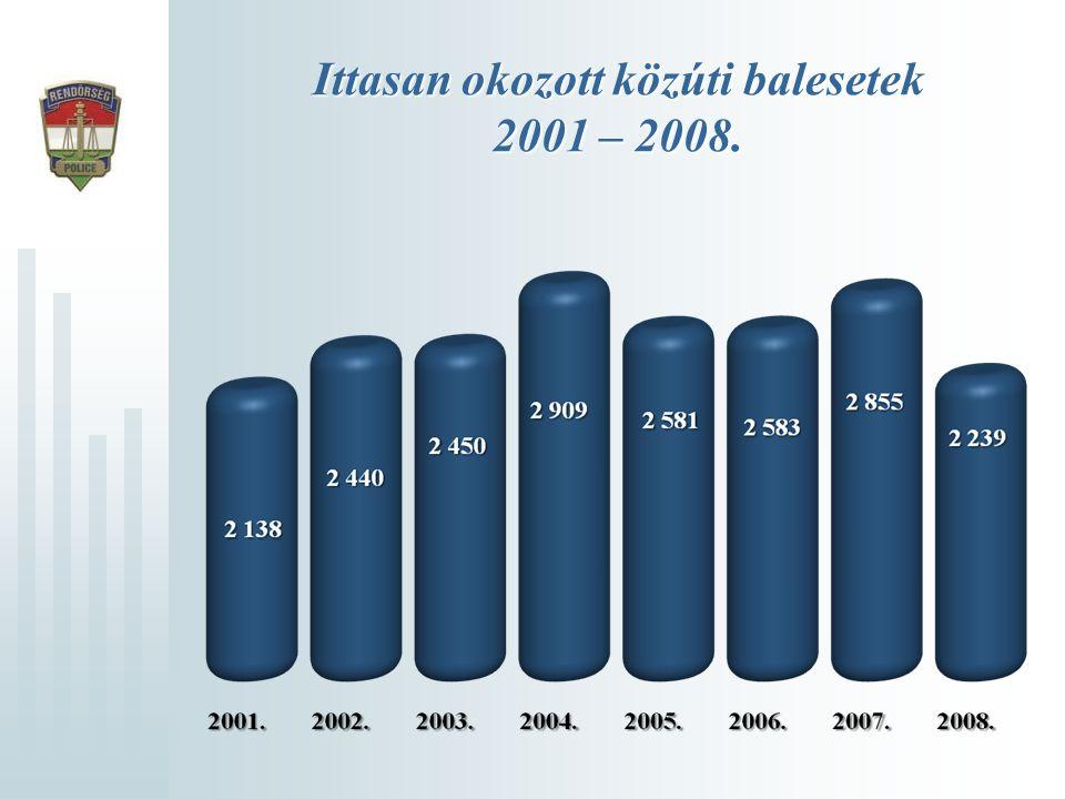 2009.I-IX.
