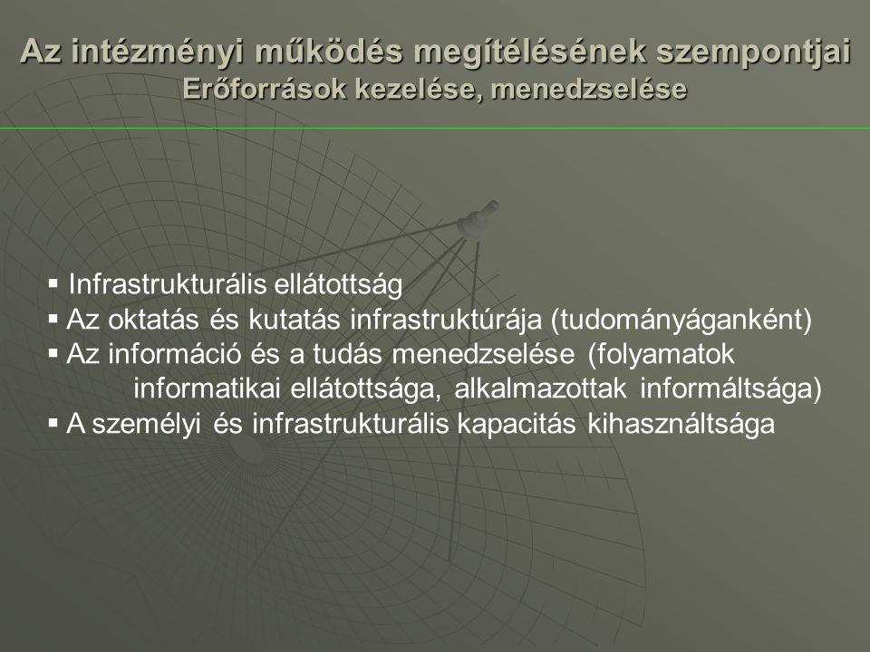 Az intézményi működés megítélésének szempontjai Erőforrások kezelése, menedzselése  Infrastrukturális ellátottság  Az oktatás és kutatás infrastruktúrája (tudományáganként)  Az információ és a tudás menedzselése (folyamatok informatikai ellátottsága, alkalmazottak informáltsága)  A személyi és infrastrukturális kapacitás kihasználtsága