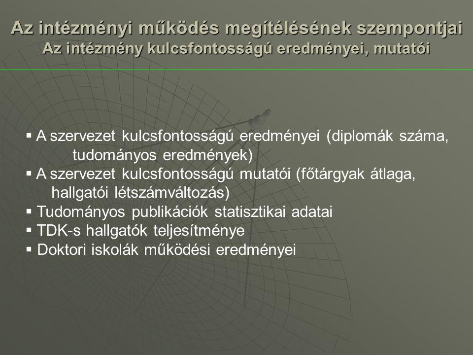 Az intézményi működés megítélésének szempontjai Az intézmény kulcsfontosságú eredményei, mutatói  A szervezet kulcsfontosságú eredményei (diplomák száma, tudományos eredmények)  A szervezet kulcsfontosságú mutatói (főtárgyak átlaga, hallgatói létszámváltozás)  Tudományos publikációk statisztikai adatai  TDK-s hallgatók teljesítménye  Doktori iskolák működési eredményei