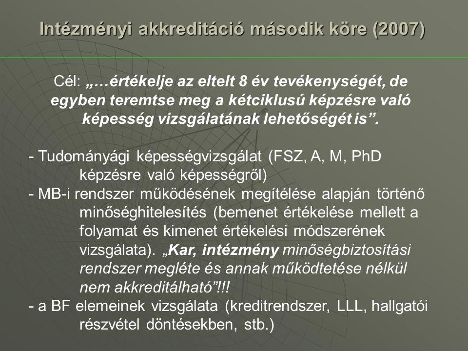 """Intézményi akkreditáció második köre (2007) Cél: """"…értékelje az eltelt 8 év tevékenységét, de egyben teremtse meg a kétciklusú képzésre való képesség vizsgálatának lehetőségét is ."""