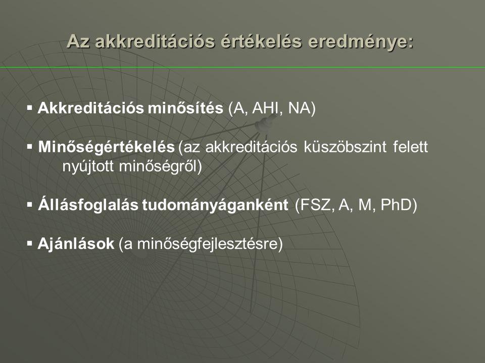 Az akkreditációs értékelés eredménye:  Akkreditációs minősítés (A, AHI, NA)  Minőségértékelés (az akkreditációs küszöbszint felett nyújtott minőségről)  Állásfoglalás tudományáganként (FSZ, A, M, PhD)  Ajánlások (a minőségfejlesztésre)
