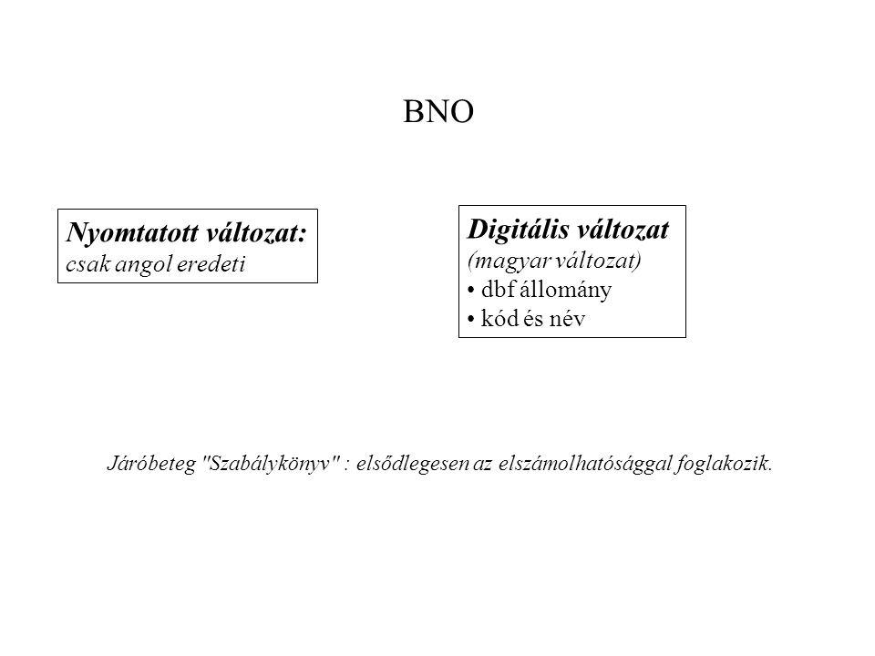BNO Nyomtatott változat: csak angol eredeti Digitális változat (magyar változat) • dbf állomány • kód és név Járóbeteg