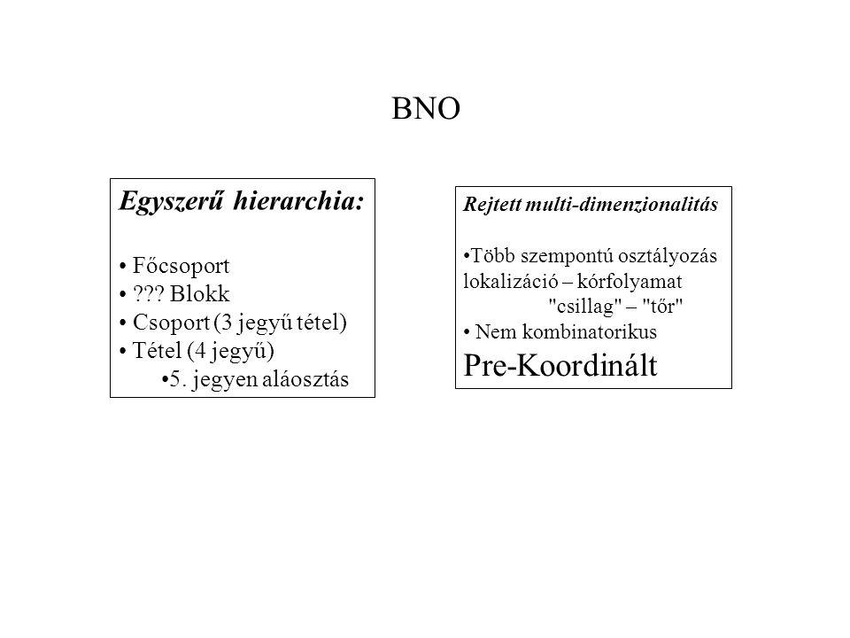 BNO Értelmezési tartomány: • Minden lehetséges kórállapot • Egyéb , máshová nem osztályozott • Egyéb meghatározott – Külön meghatározás nélkül • Mérgezések, sérülések okai, körülményei Értékészlet: Xnn.n A00.0-Z99.9