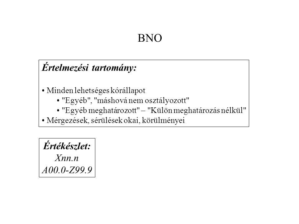 BNO Értelmezési tartomány: • Minden lehetséges kórállapot •